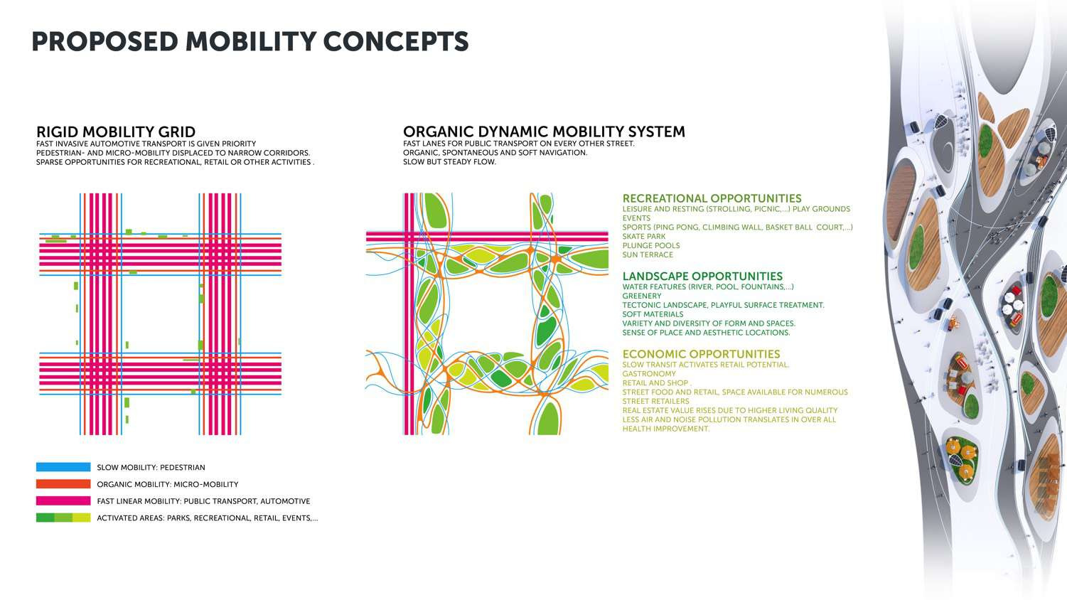 Mobility Concepts