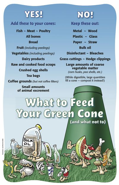 Green Cone list of food waste