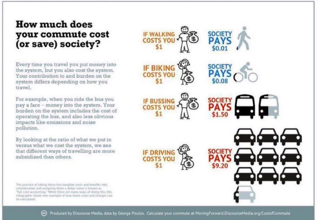 cost to society