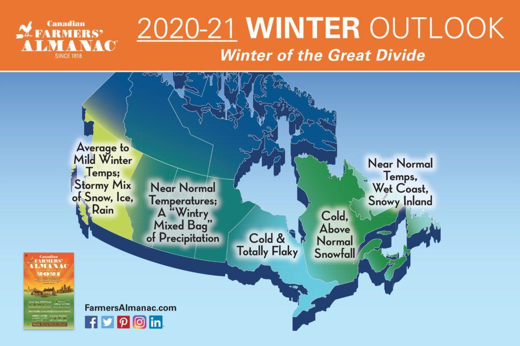 Canadian Farmers' Almanac