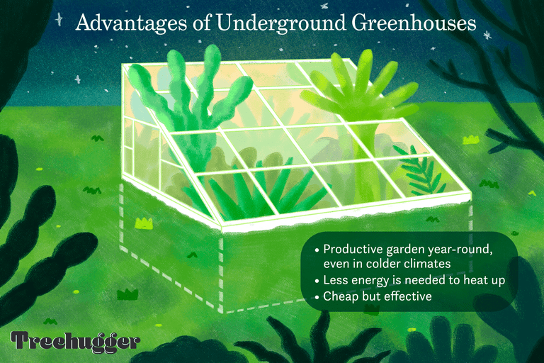 advantages of an underground greenhouse illustration