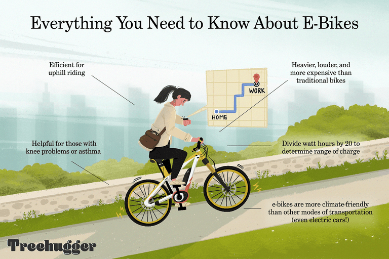 color illustration of woman on electric bike heading to work uphill