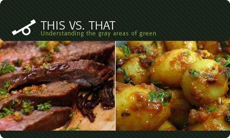 flank steak versus potatoes water footprint image