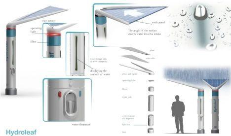 hydroleaf solar shelter image