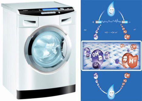 haier-wash2o-washing-machine.jpg