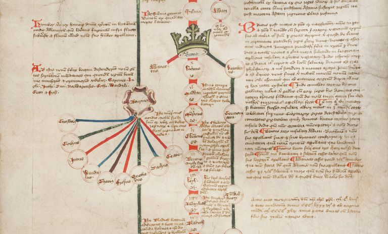 Antiguo pergamino de los reyes ingleses puede ocultar la historia perdida
