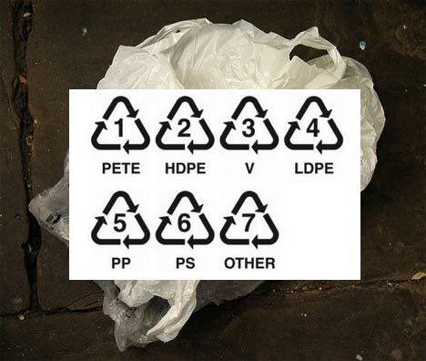 plastic bag recycling symbols image