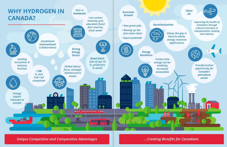 hydrogen-poster