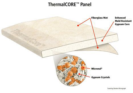 thermalcore phase changing drywall image