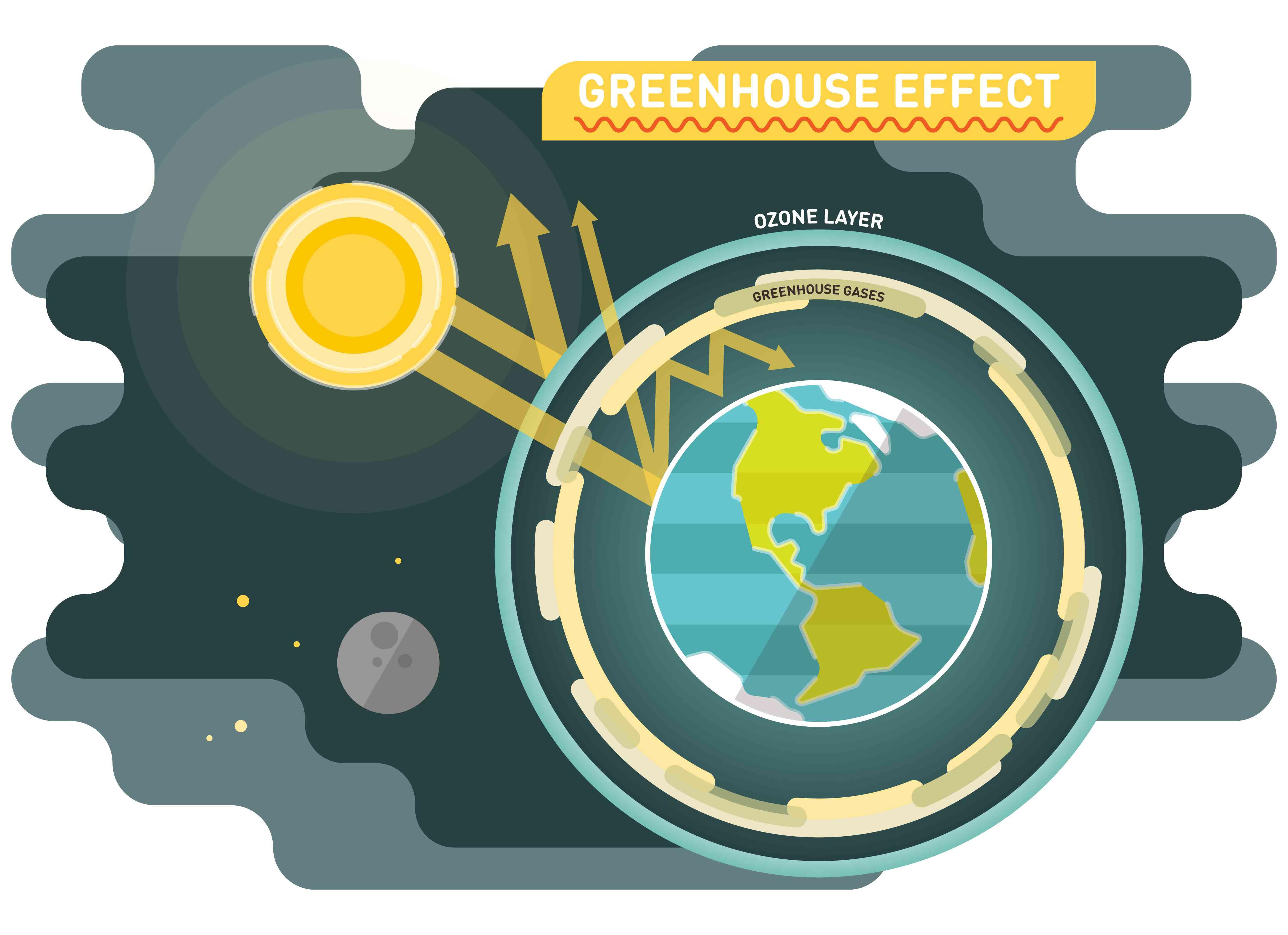 Greenhouse effect vector diagram