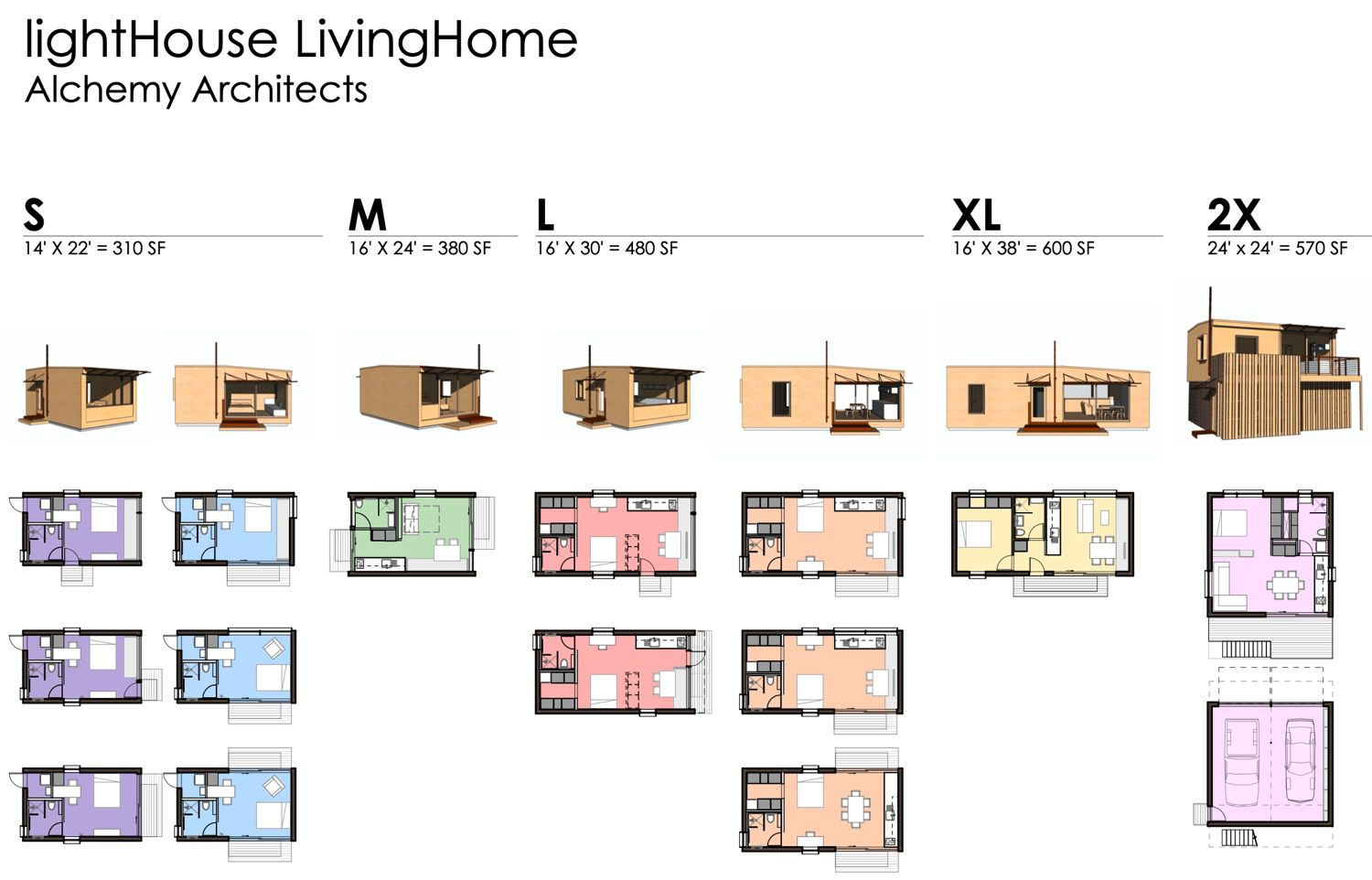Comparison chart of sizes small through 2X floor plans