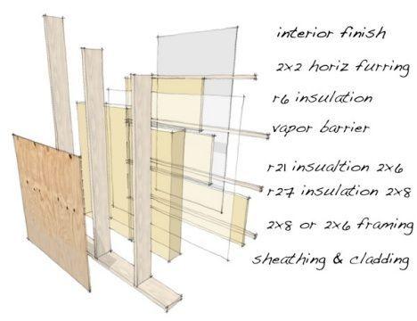 wood frame wall construction lavardera image