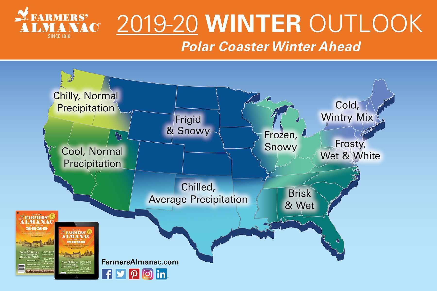 Farmers' Almanac forecast 2019-2020
