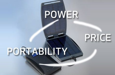 solar laptop charger triangle image