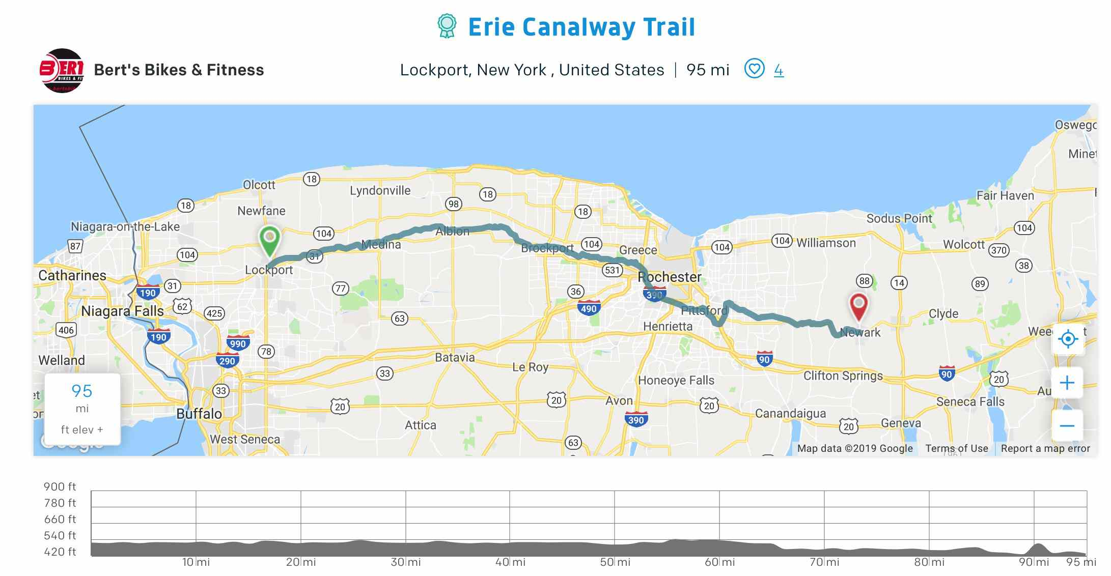 Erie Canal Ride