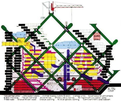 plug in city design archigram image