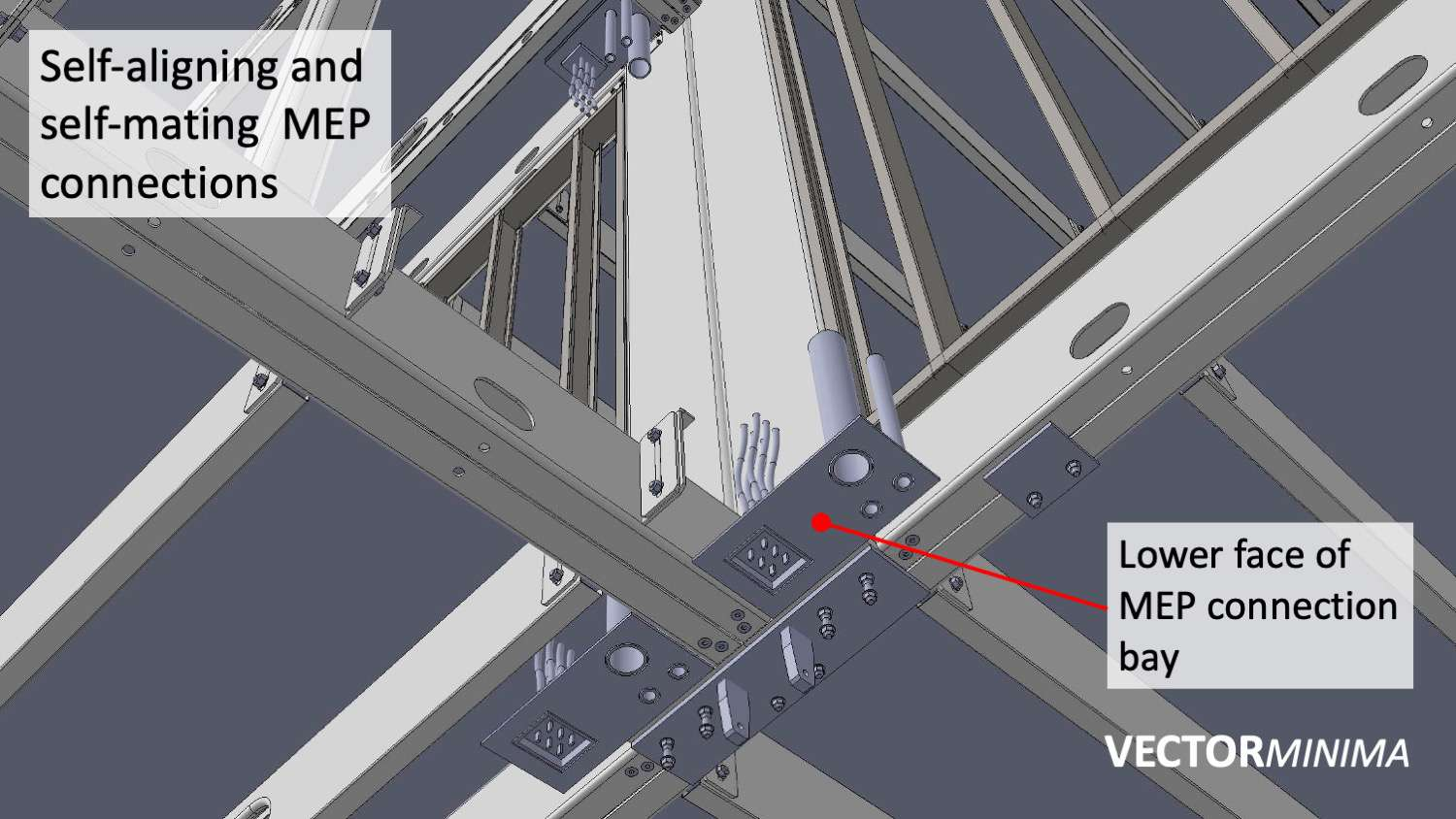 MEP connections