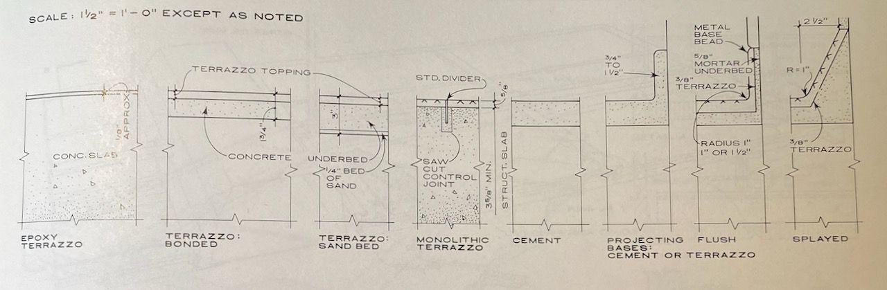 Terrazzo details