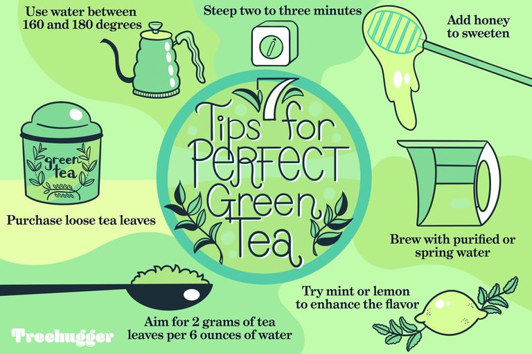 tips for perfect green tea illustration