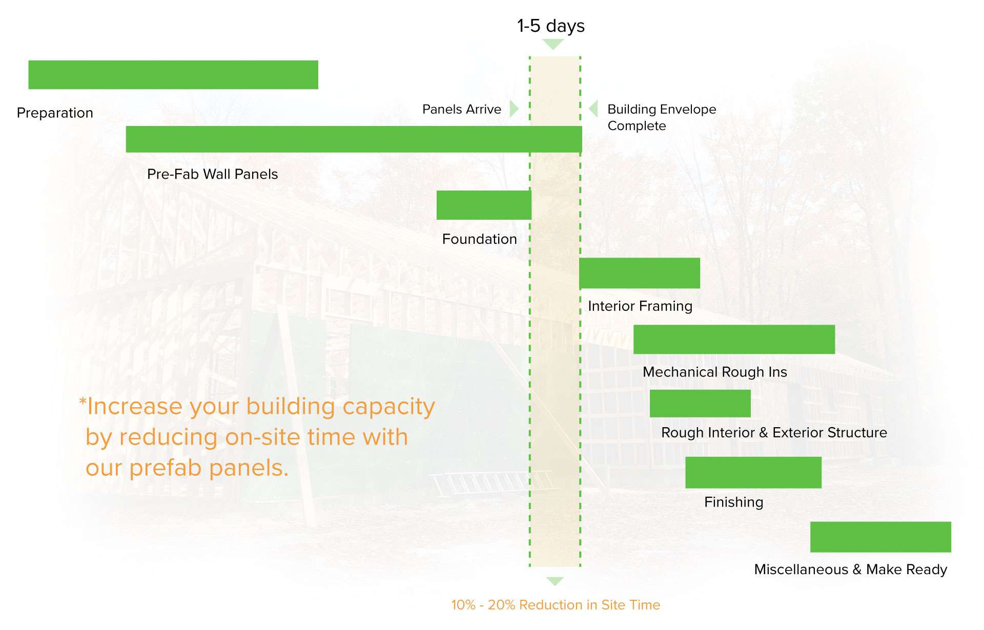 Simple Life Schedule