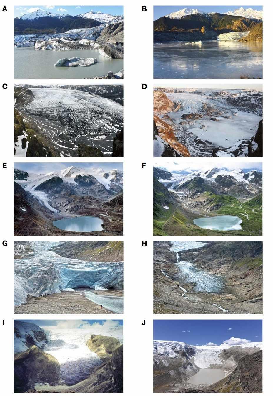 Ice loss