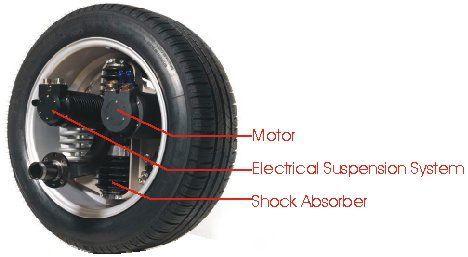 MICHELIN Active Wheel image
