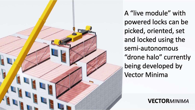 Drone Halo
