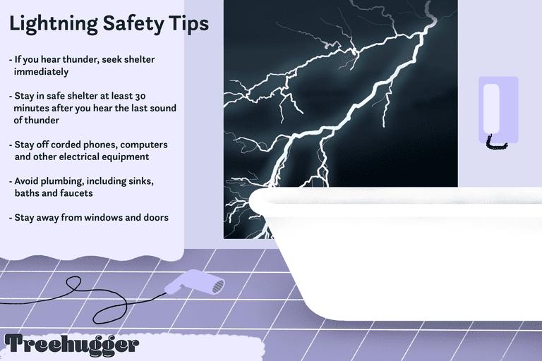 lightning safety tips illustrations