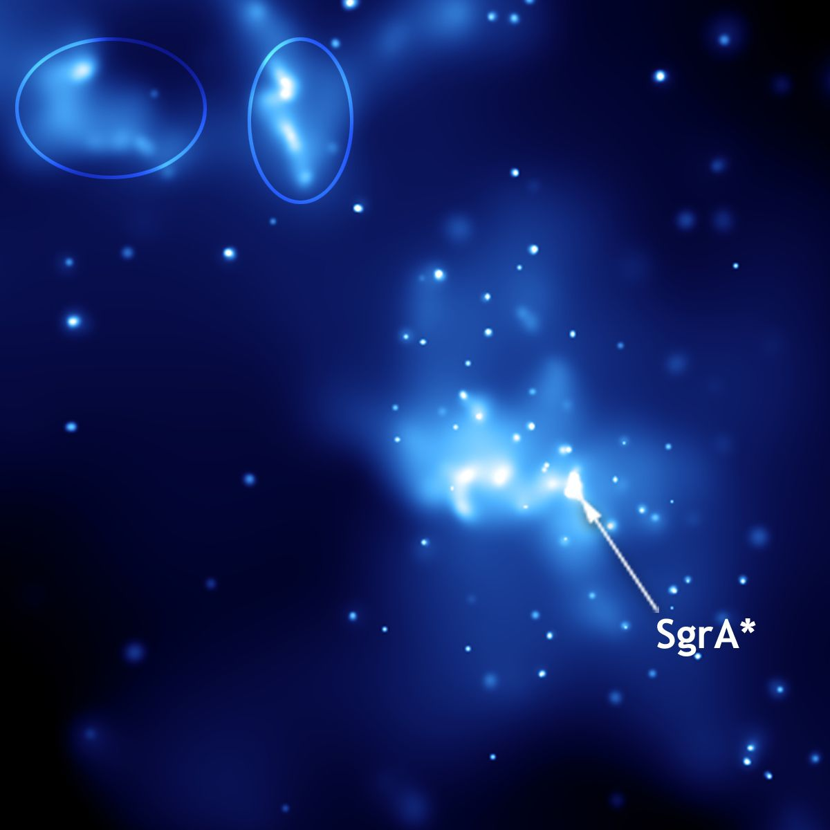 Sagittarius A* supermassive black hole