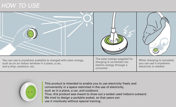 How to use the Window Socket illustration
