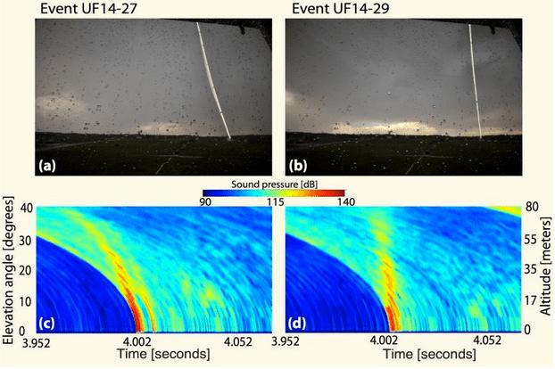 thunder images