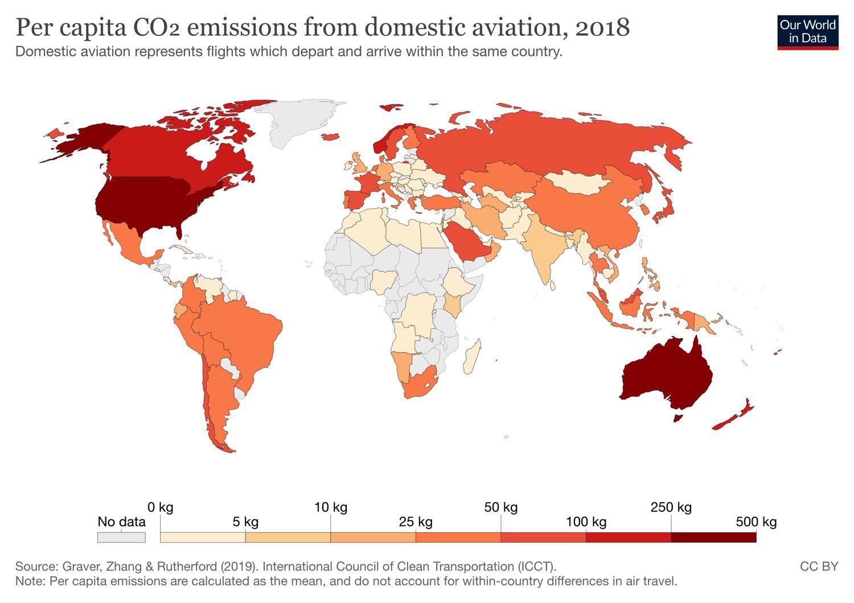 Per Capita CO2 domestic aviation