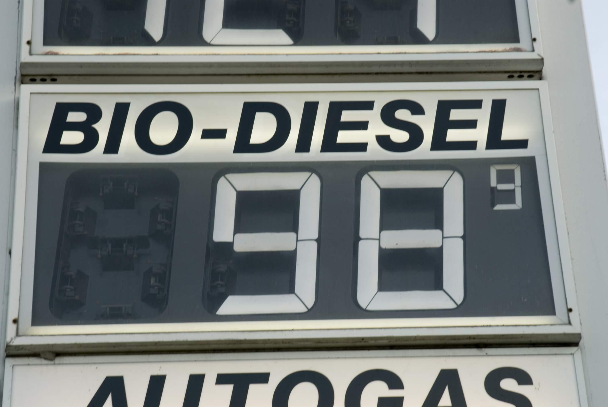 Biodiesel price sign