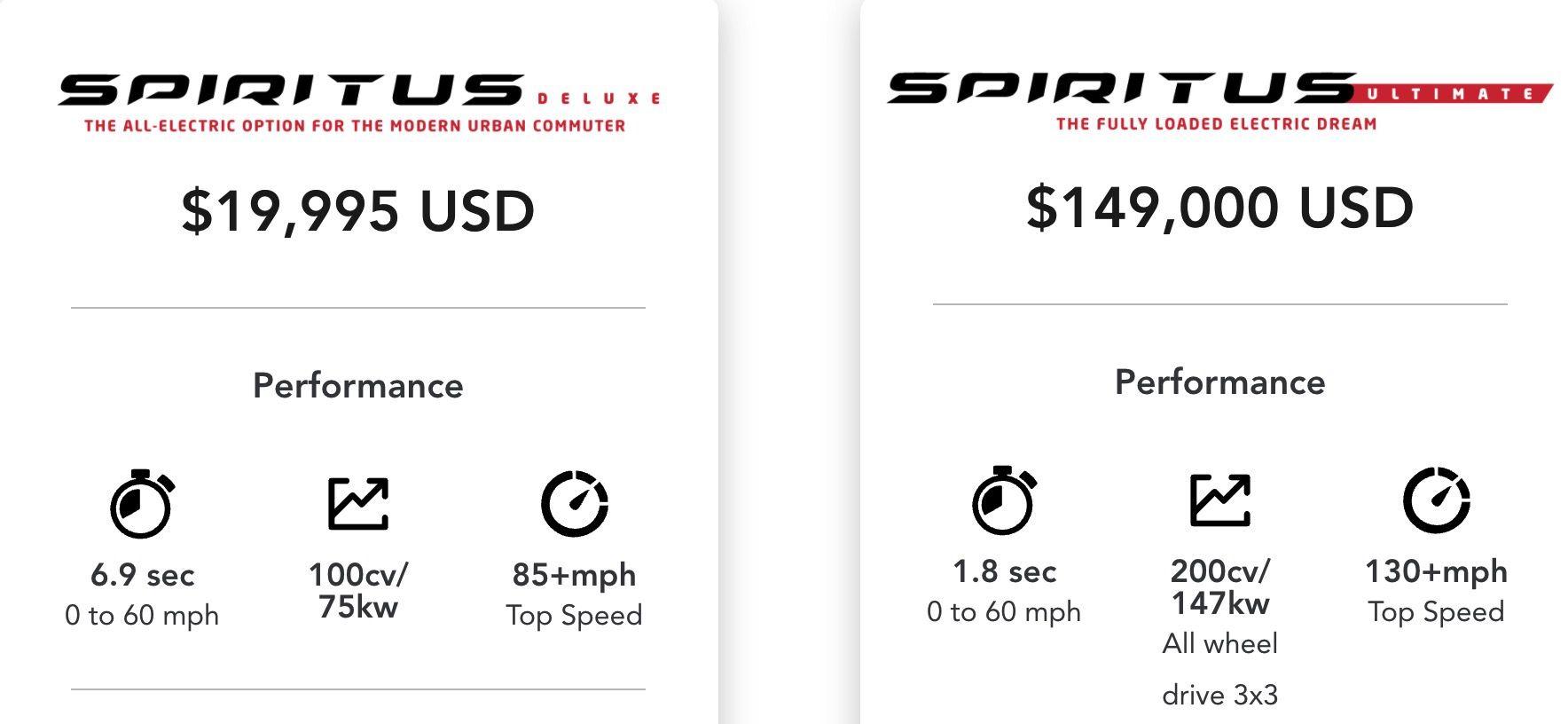 Spiritus pricing