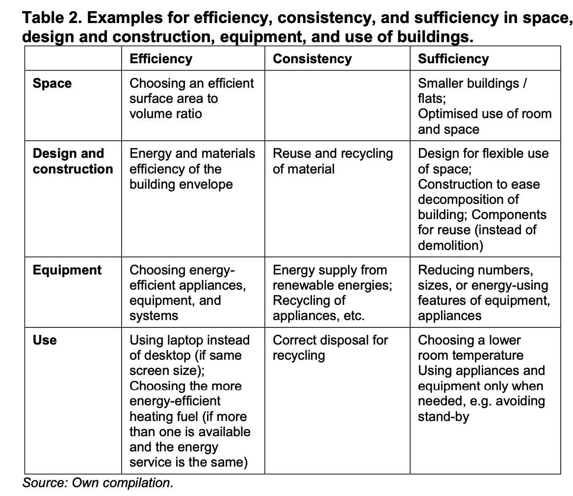examples of sufficiency