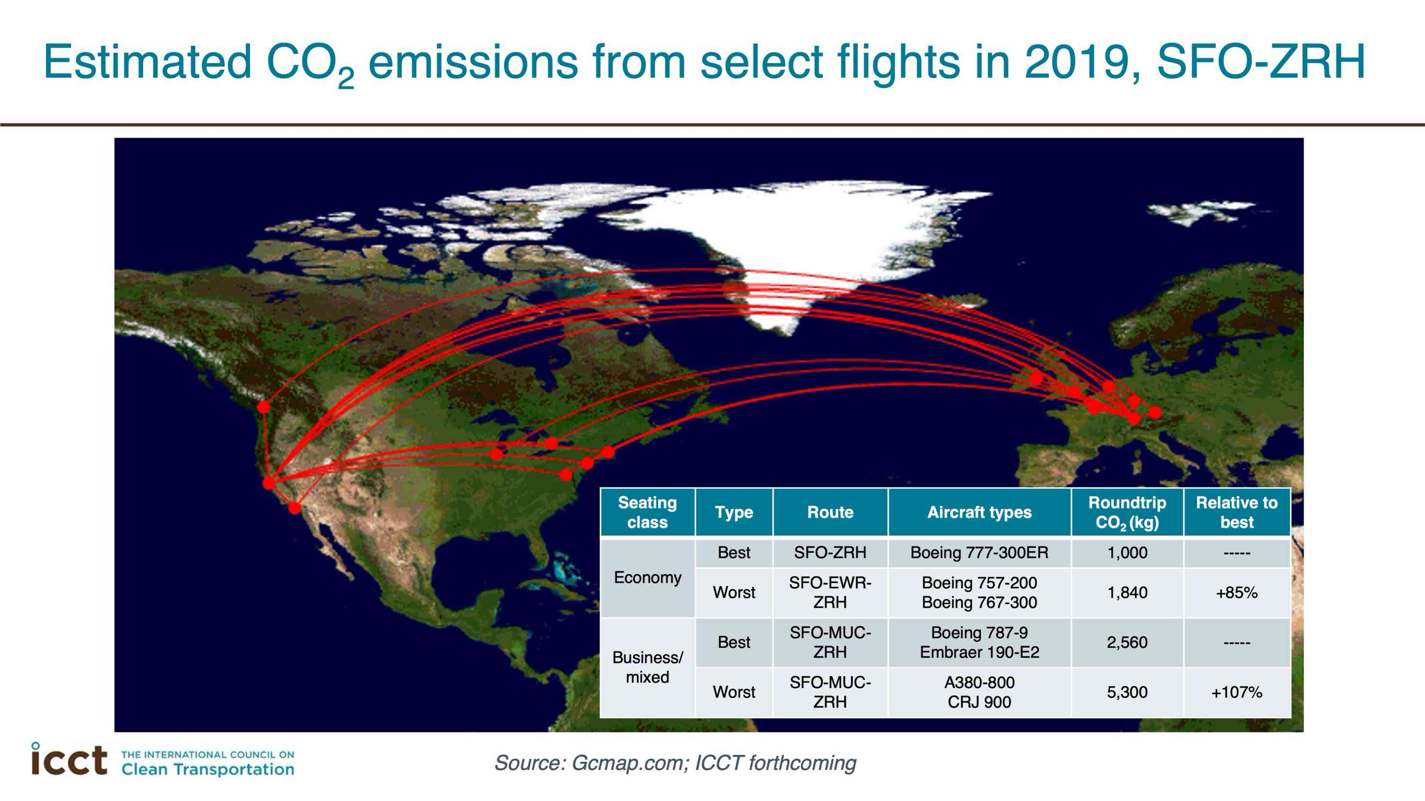Map showing emissions from flights between AFO and ZRH