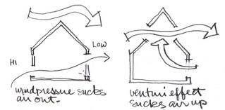 natural ventilation drawing